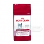 Сухой корм Royal Canin Medium Dermacomfort 24, 10 кг